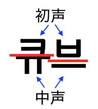 繝上Φ繧ッ繧吶Ν險俶・豕表hangul5