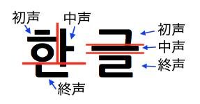 繝上Φ繧ッ繧吶Ν險俶・豕表hangul3